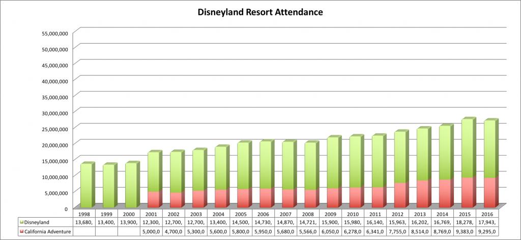 Disneyland.png