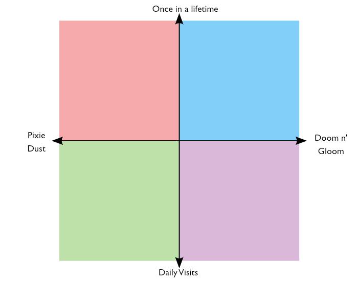 diz-chart-png.217455