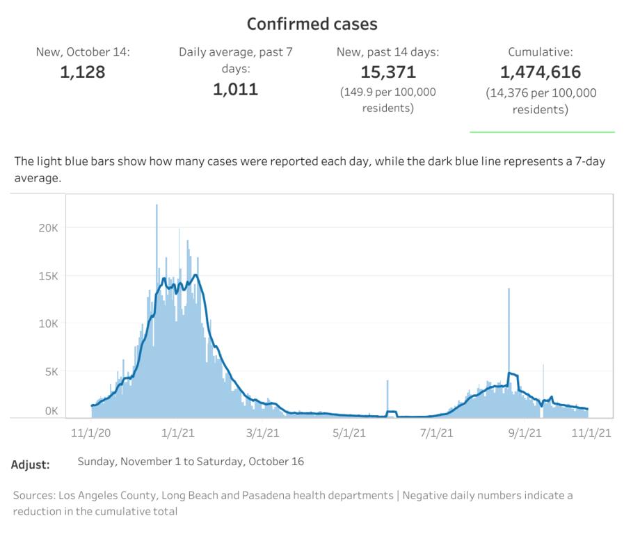 LA cases (1).png