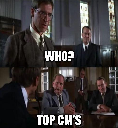 TEMP Top Men Cm's.jpg