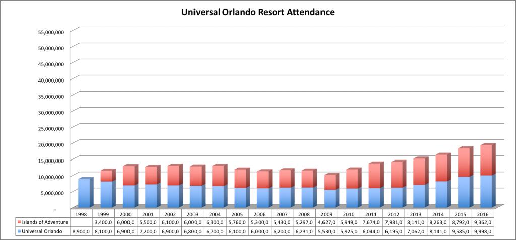 Universal Orlando.png